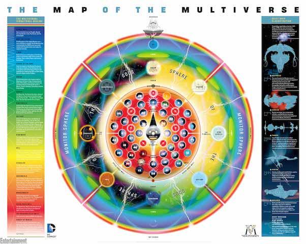 DC Comics multiverse map