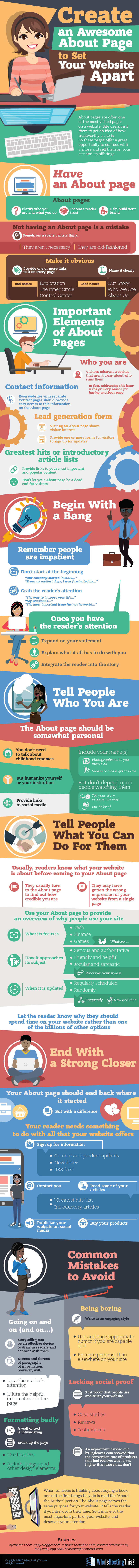 Infographic on creating About pages